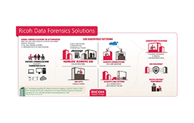 diagram about Ricoh's data forensics for legal solution