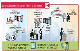 Content and Document Management Solution for Government