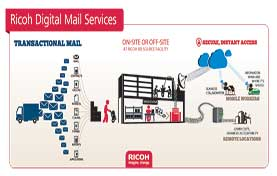 Ricoh Digital Mail Services