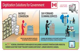 Digitization Solutions for Government