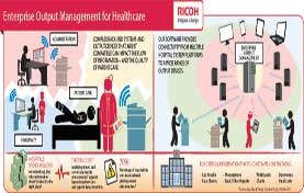 Enterprise Output Management for Healthcare