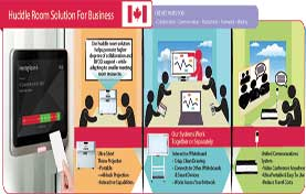Huddle Room Solution for Business