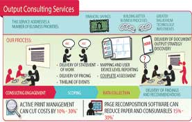 Output Consulting Services